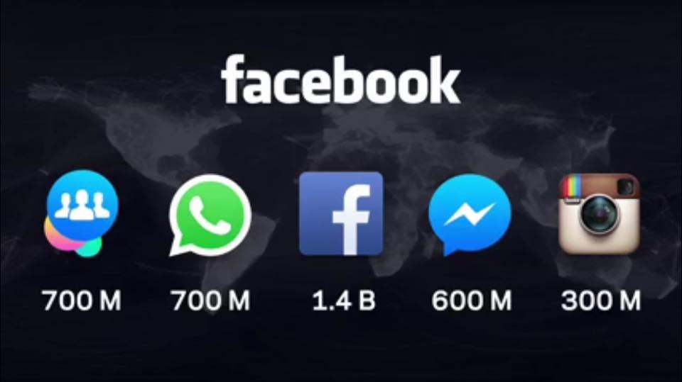 Cantidad de usuarios de las aplicaciones moviles